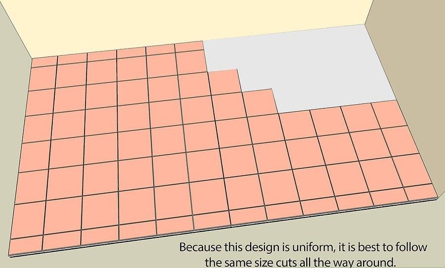 Thực hiện theo quy trình tương tự cho ba góc phần tư còn lại