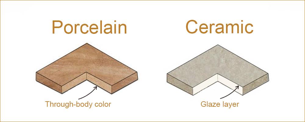 So sánh cấu tạo gạch Porcelain và gạch Ceramic